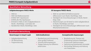 SNC_1203_PARES_Kompakt_Aufgabenblock