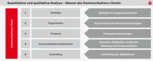 SKC_1326_quantitative_qualitative_analyse