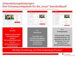 drei-schwerpunktpakete-fuer-die-neue-standardbaufi